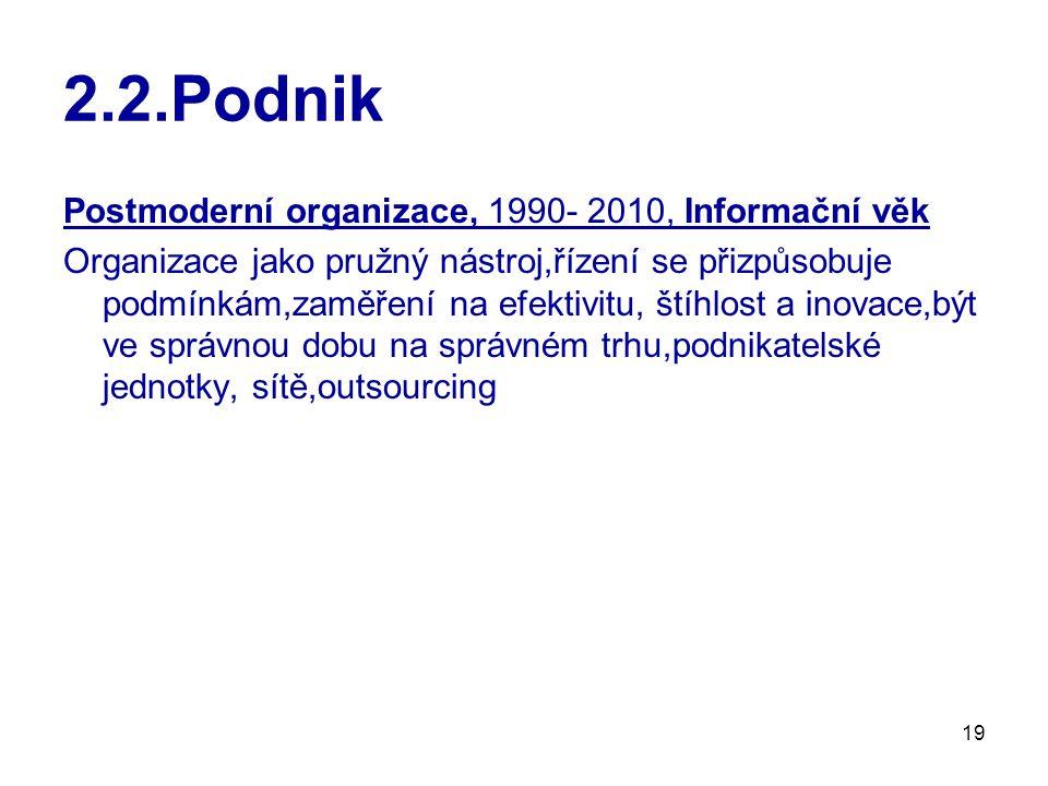19 2.2.Podnik Postmoderní organizace, 1990- 2010, Informační věk Organizace jako pružný nástroj,řízení se přizpůsobuje podmínkám,zaměření na efektivitu, štíhlost a inovace,být ve správnou dobu na správném trhu,podnikatelské jednotky, sítě,outsourcing