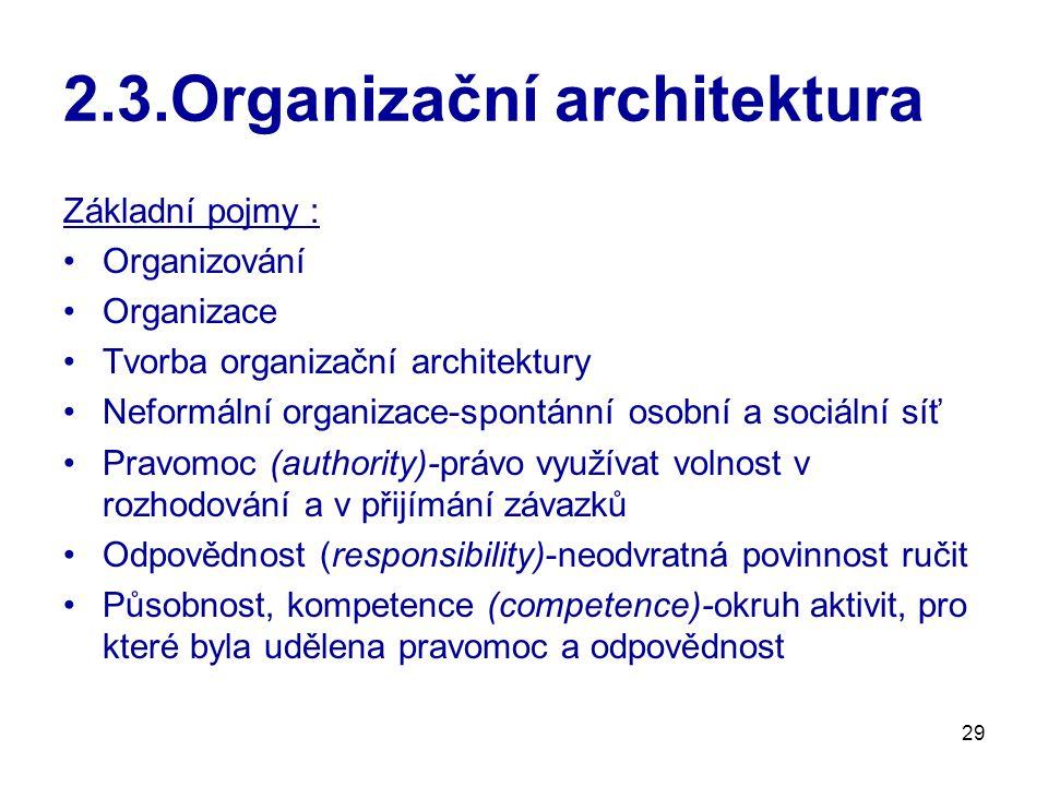 29 2.3.Organizační architektura Základní pojmy : Organizování Organizace Tvorba organizační architektury Neformální organizace-spontánní osobní a sociální síť Pravomoc (authority)-právo využívat volnost v rozhodování a v přijímání závazků Odpovědnost (responsibility)-neodvratná povinnost ručit Působnost, kompetence (competence)-okruh aktivit, pro které byla udělena pravomoc a odpovědnost