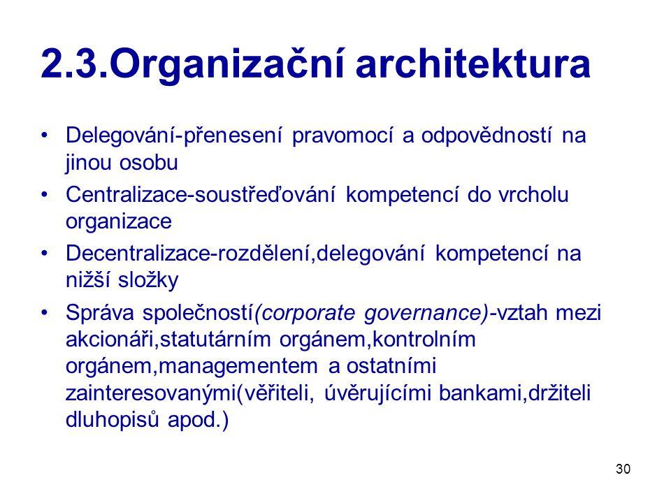 30 2.3.Organizační architektura Delegování-přenesení pravomocí a odpovědností na jinou osobu Centralizace-soustřeďování kompetencí do vrcholu organizace Decentralizace-rozdělení,delegování kompetencí na nižší složky Správa společností(corporate governance)-vztah mezi akcionáři,statutárním orgánem,kontrolním orgánem,managementem a ostatními zainteresovanými(věřiteli, úvěrujícími bankami,držiteli dluhopisů apod.)