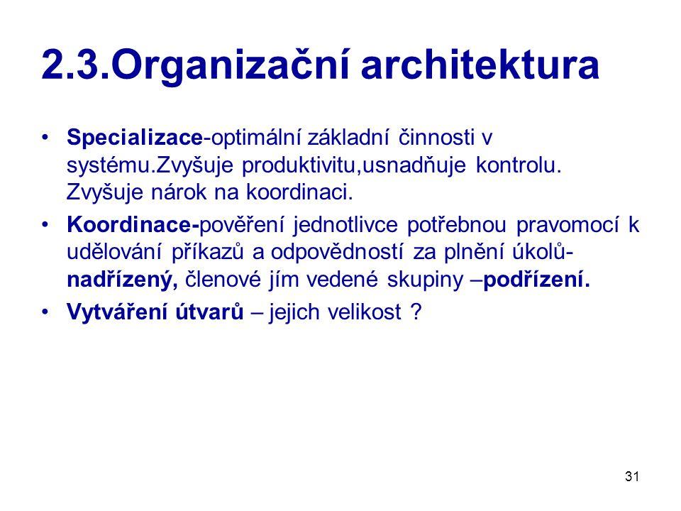 31 2.3.Organizační architektura Specializace-optimální základní činnosti v systému.Zvyšuje produktivitu,usnadňuje kontrolu. Zvyšuje nárok na koordinac