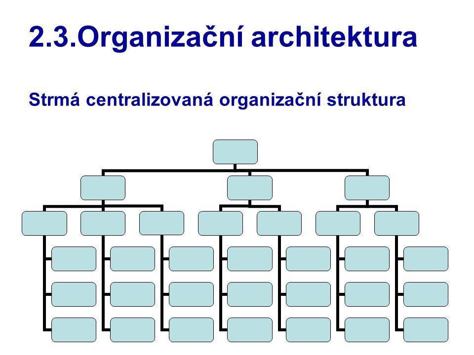 34 2.3.Organizační architektura Strmá centralizovaná organizační struktura
