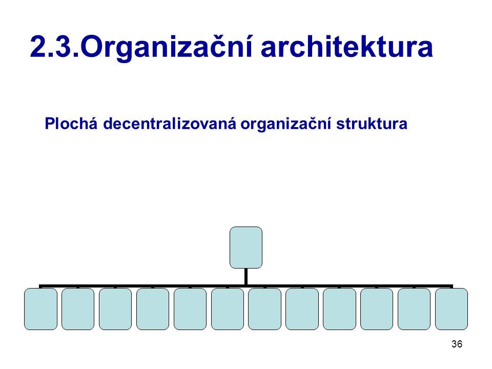 36 2.3.Organizační architektura Plochá decentralizovaná organizační struktura
