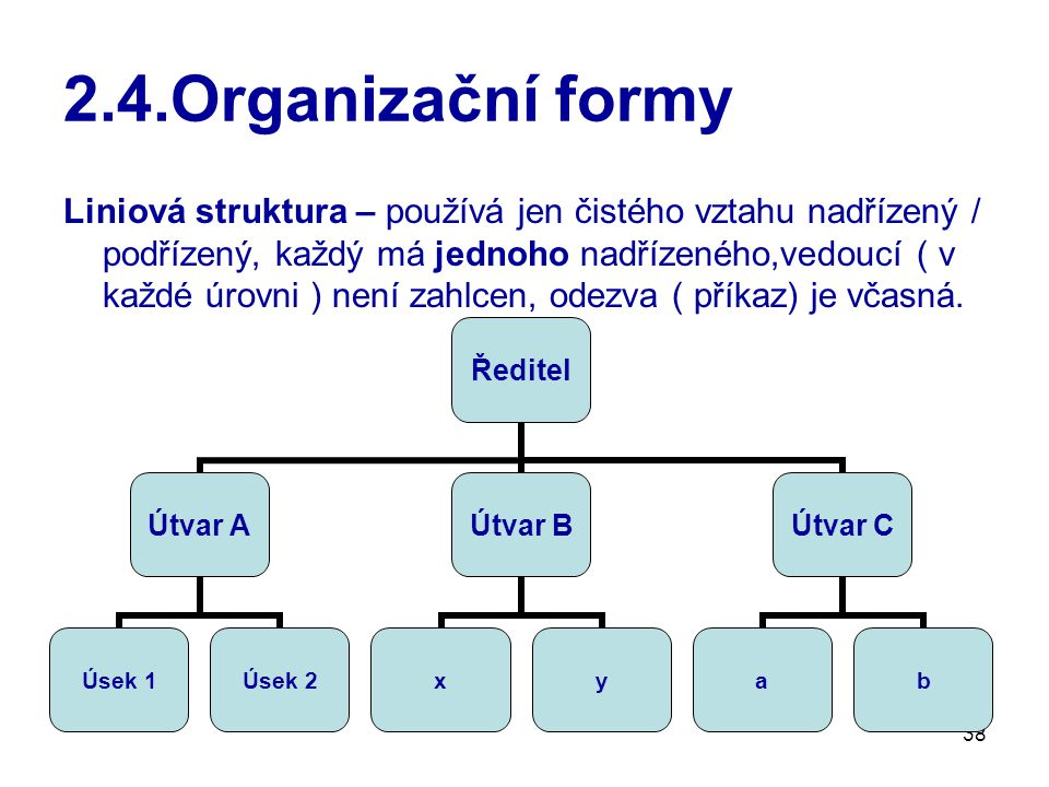 38 2.4.Organizační formy Liniová struktura – používá jen čistého vztahu nadřízený / podřízený, každý má jednoho nadřízeného,vedoucí ( v každé úrovni )