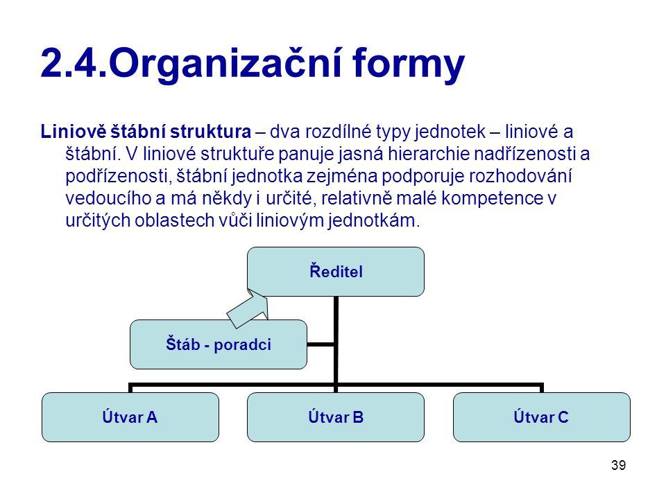 39 2.4.Organizační formy Liniově štábní struktura – dva rozdílné typy jednotek – liniové a štábní. V liniové struktuře panuje jasná hierarchie nadříze