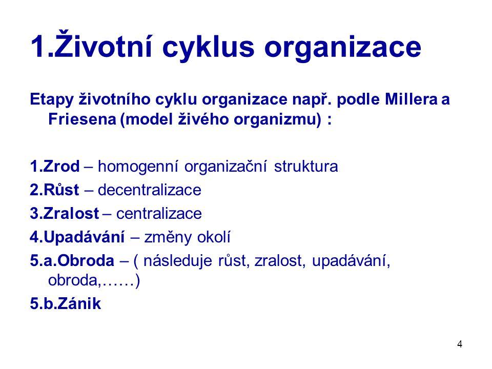 4 1.Životní cyklus organizace Etapy životního cyklu organizace např. podle Millera a Friesena (model živého organizmu) : 1.Zrod – homogenní organizačn