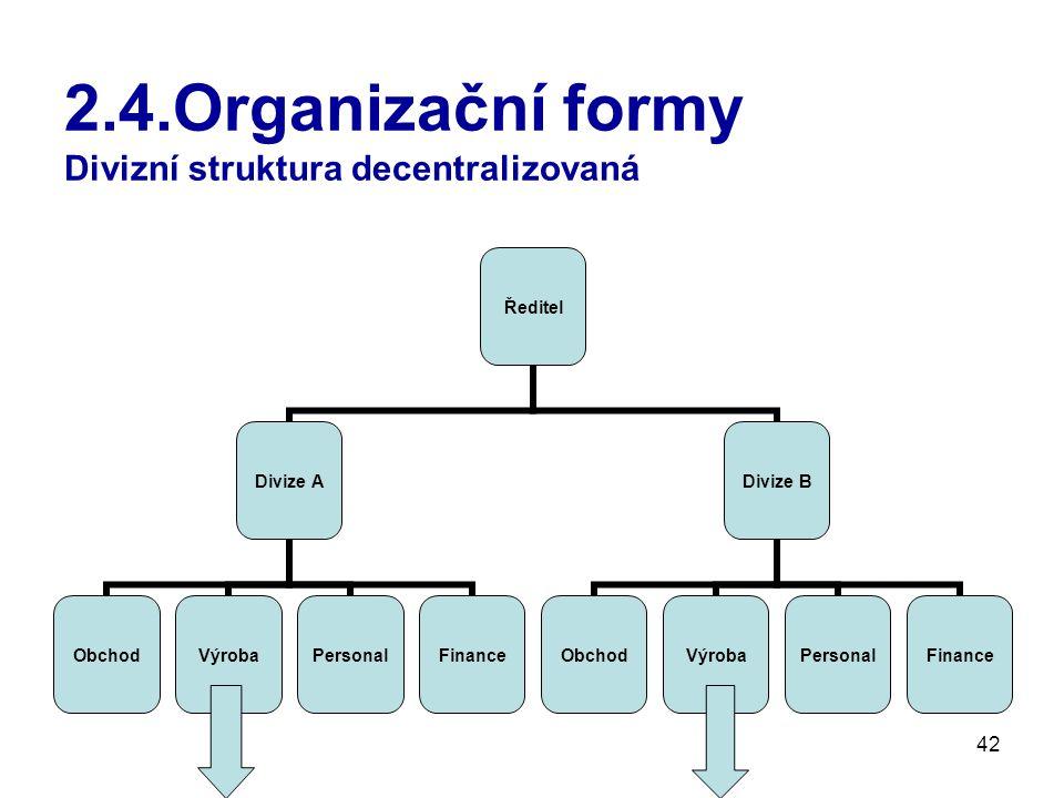 42 2.4.Organizační formy Divizní struktura decentralizovaná Ředitel Divize A ObchodVýrobaPersonalFinance Divize B ObchodVýrobaPersonalFinance