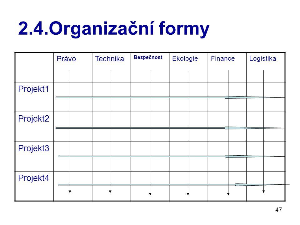 47 2.4.Organizační formy PrávoTechnika Bezpečnost EkologieFinanceLogistika Projekt1 Projekt2 Projekt3 Projekt4
