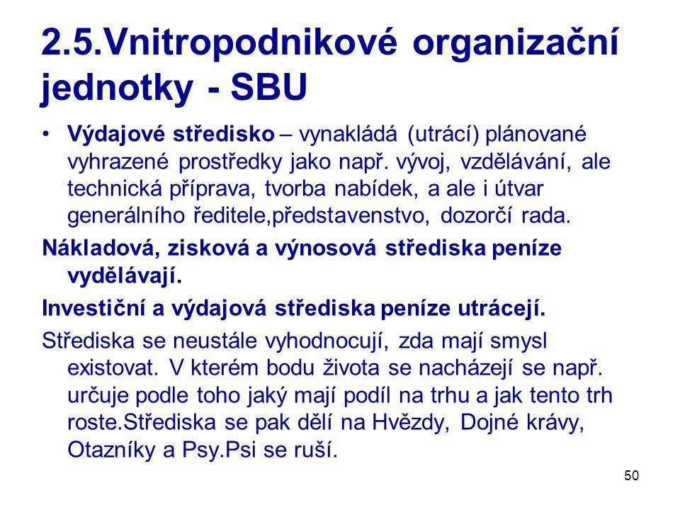 50 2.5.Vnitropodnikové organizační jednotky - SBU Výdajové středisko – vynakládá (utrácí) plánované vyhrazené prostředky jako např. vývoj, vzdělávání,