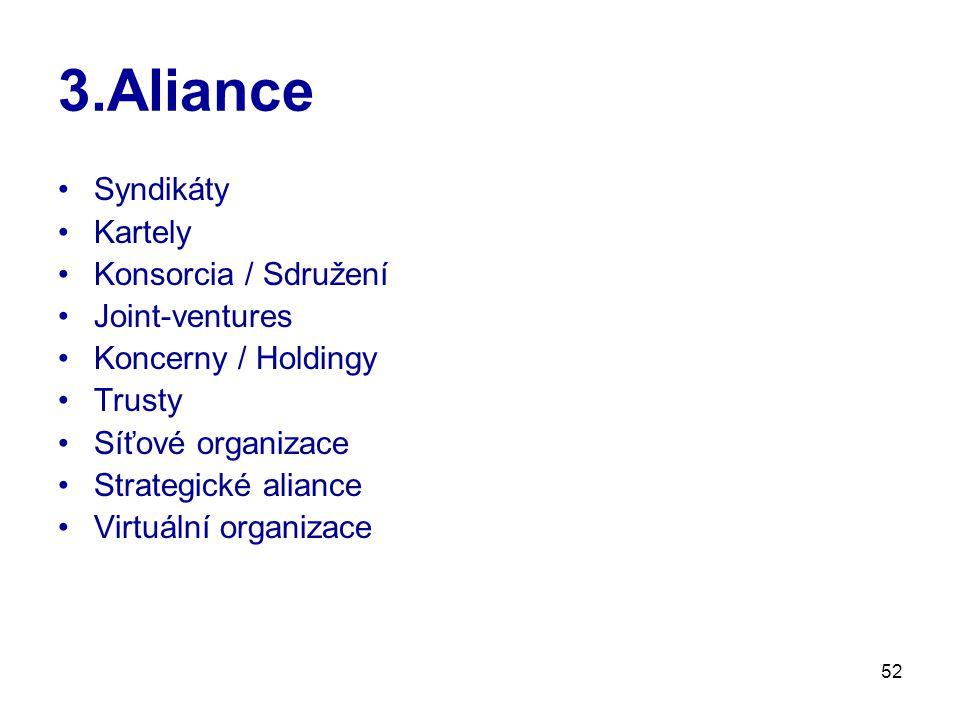 52 3.Aliance Syndikáty Kartely Konsorcia / Sdružení Joint-ventures Koncerny / Holdingy Trusty Síťové organizace Strategické aliance Virtuální organiza