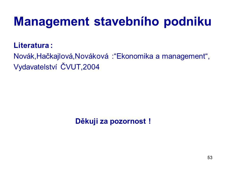 """53 Management stavebního podniku Literatura : Novák,Hačkajlová,Nováková :""""Ekonomika a management"""", Vydavatelství ČVUT,2004 Děkuji za pozornost !"""
