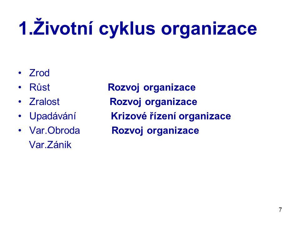8 1.Životní cyklus organizace Poznámky : Lze pozorovat analogicky i životní ( pracovní, intelektuální,..) cyklus manažera, jeho schopností se učit, vyvíjet, být adaptabilní, jeho výkonnosti, intuice, leadrovství…..