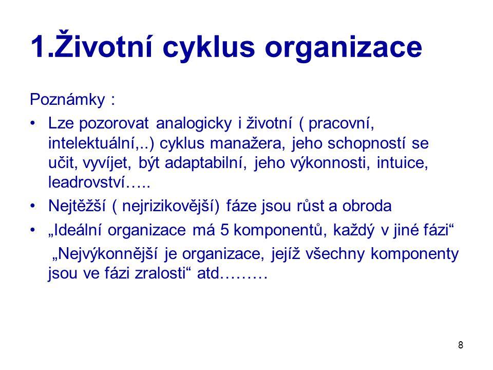 8 1.Životní cyklus organizace Poznámky : Lze pozorovat analogicky i životní ( pracovní, intelektuální,..) cyklus manažera, jeho schopností se učit, vy