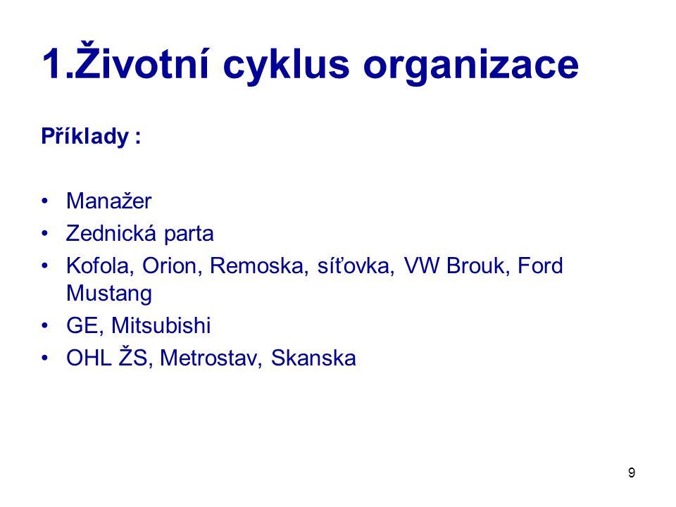 9 1.Životní cyklus organizace Příklady : Manažer Zednická parta Kofola, Orion, Remoska, síťovka, VW Brouk, Ford Mustang GE, Mitsubishi OHL ŽS, Metrostav, Skanska