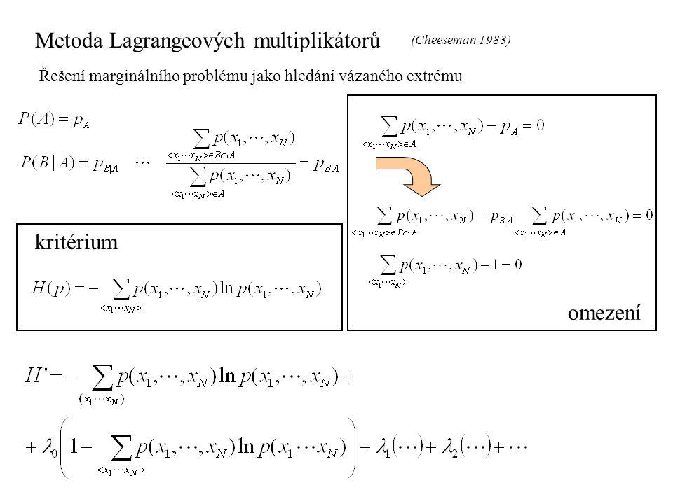Metoda Lagrangeových multiplikátorů (Cheeseman 1983) omezení Řešení marginálního problému jako hledání vázaného extrému kritérium