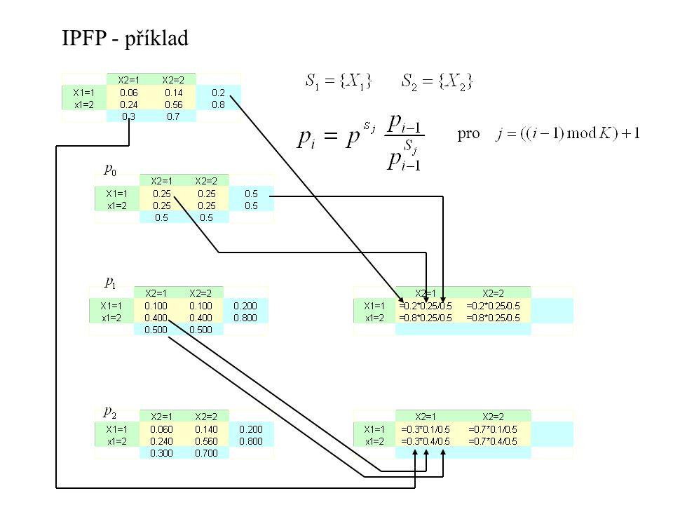 IPFP - příklad pro