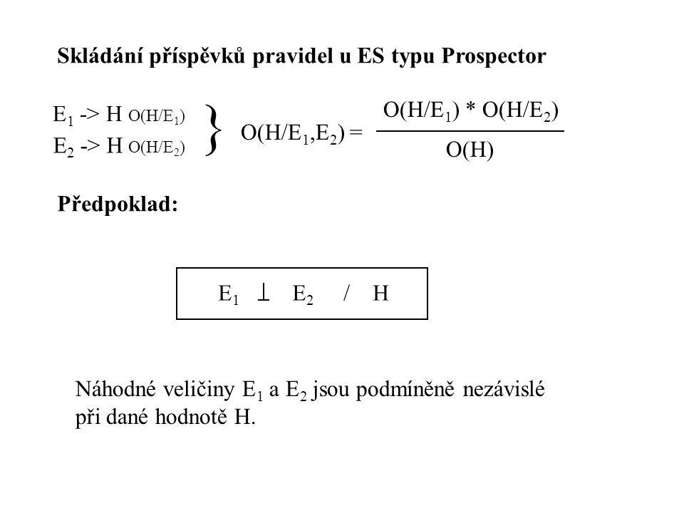 Skládání příspěvků pravidel u ES typu Prospector E 1 -> H O(H/E 1 ) E 2 -> H O(H/E 2 ) } O(H/E 1,E 2 ) = O(H/E 1 ) * O(H/E 2 ) O(H) Předpoklad: Náhodné veličiny E 1 a E 2 jsou podmíněně nezávislé při dané hodnotě H.