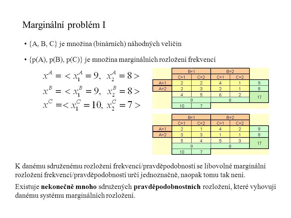 Marginální problém II Které z těch nekonečně mnoha sdružených pravděpodobnostních rozložení je to správné .