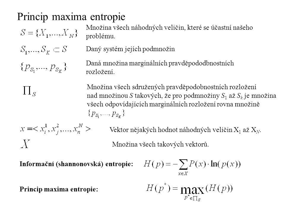 Princip maxima entropie Množina všech náhodných veličin, které se účastní našeho problému.