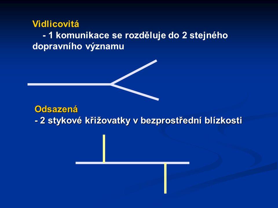 Vidlicovitá - 1 komunikace se rozděluje do 2 stejného dopravního významu Odsazená - 2 stykové křižovatky v bezprostřední blízkosti