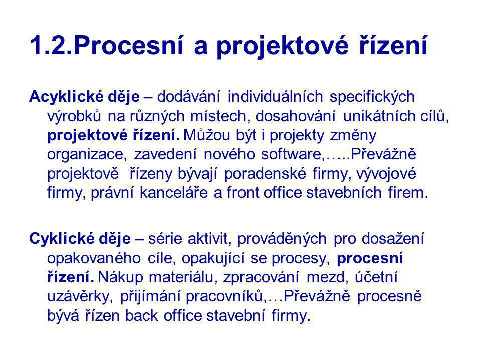 1.2.Procesní a projektové řízení Acyklické děje – dodávání individuálních specifických výrobků na různých místech, dosahování unikátních cílů, projekt