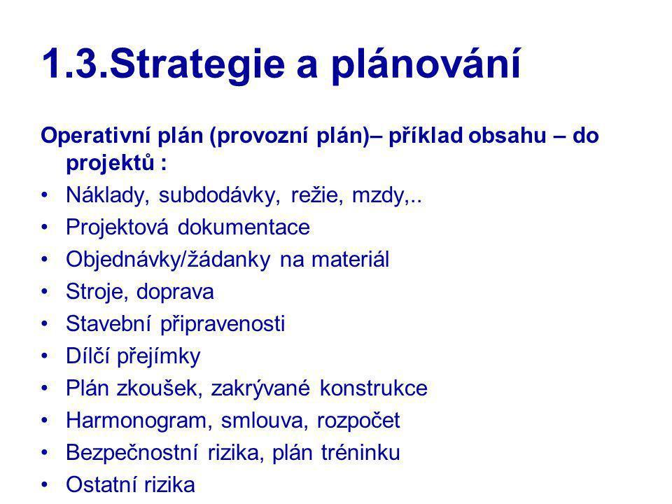 1.3.Strategie a plánování Operativní plán (provozní plán)– příklad obsahu – do projektů : Náklady, subdodávky, režie, mzdy,.. Projektová dokumentace O