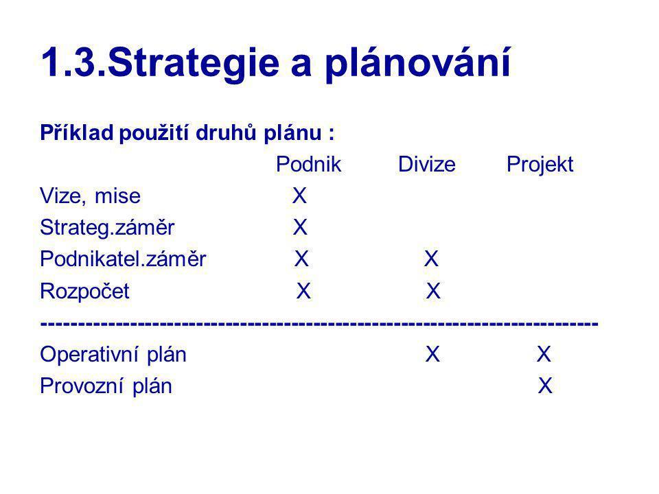 1.3.Strategie a plánování Příklad použití druhů plánu : Podnik Divize Projekt Vize, mise X Strateg.záměr X Podnikatel.záměr X X Rozpočet X X ---------