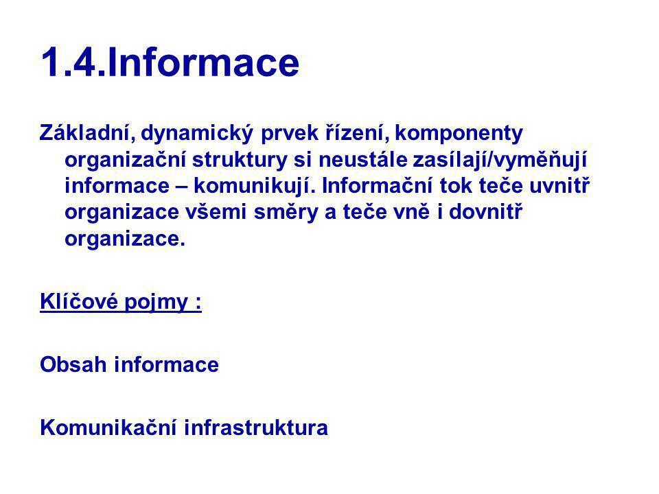 1.4.Informace Základní, dynamický prvek řízení, komponenty organizační struktury si neustále zasílají/vyměňují informace – komunikují. Informační tok