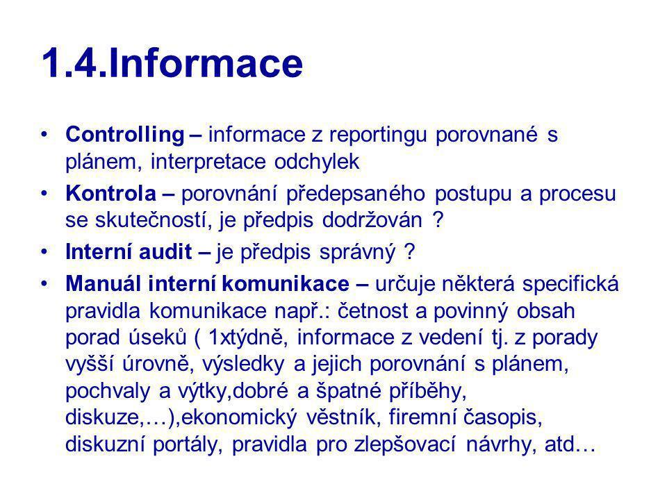 1.4.Informace Controlling – informace z reportingu porovnané s plánem, interpretace odchylek Kontrola – porovnání předepsaného postupu a procesu se sk