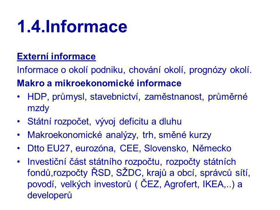 1.4.Informace Externí informace Informace o okolí podniku, chování okolí, prognózy okolí. Makro a mikroekonomické informace HDP, průmysl, stavebnictví