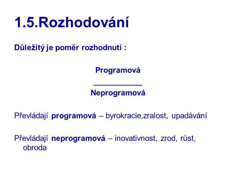 1.5.Rozhodování Důležitý je poměr rozhodnutí : Programová ___________ Neprogramová Převládají programová – byrokracie,zralost, upadávání Převládají ne