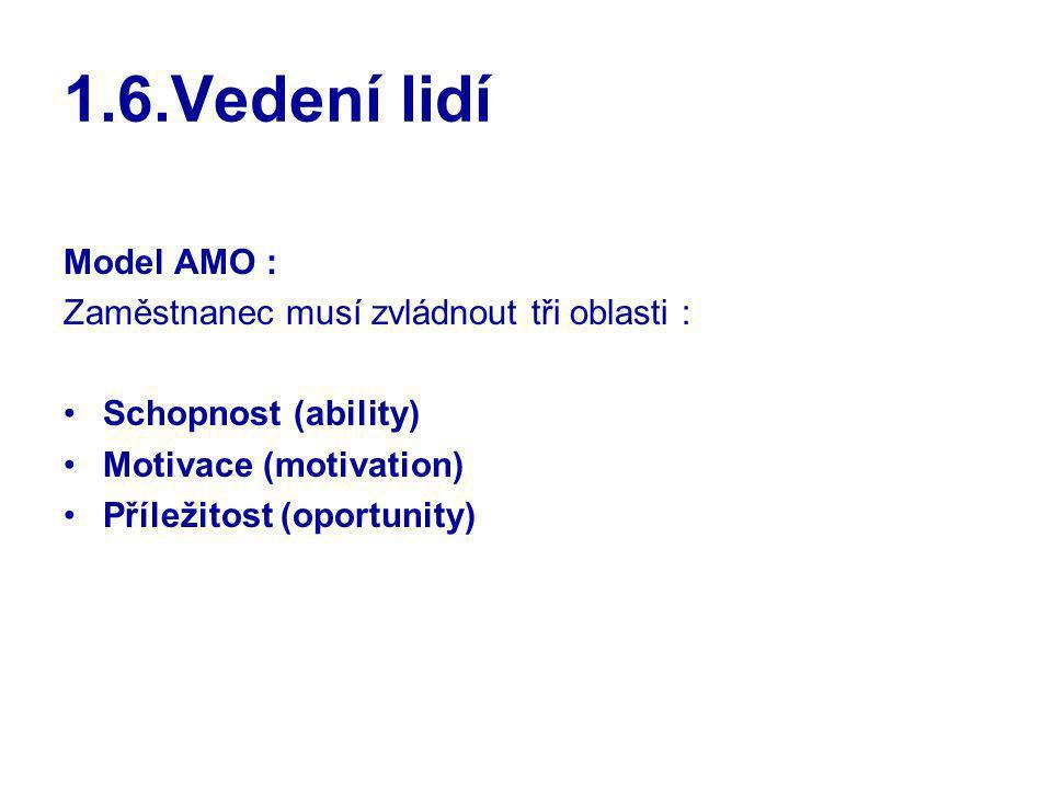 1.6.Vedení lidí Model AMO : Zaměstnanec musí zvládnout tři oblasti : Schopnost (ability) Motivace (motivation) Příležitost (oportunity)