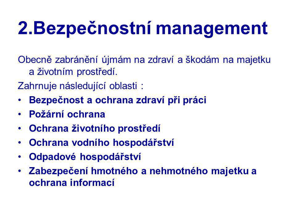 2.Bezpečnostní management Obecně zabránění újmám na zdraví a škodám na majetku a životním prostředí. Zahrnuje následující oblasti : Bezpečnost a ochra