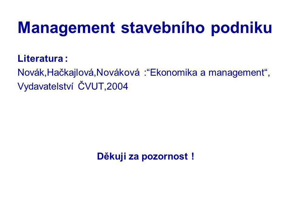 """Management stavebního podniku Literatura : Novák,Hačkajlová,Nováková :""""Ekonomika a management"""", Vydavatelství ČVUT,2004 Děkuji za pozornost !"""