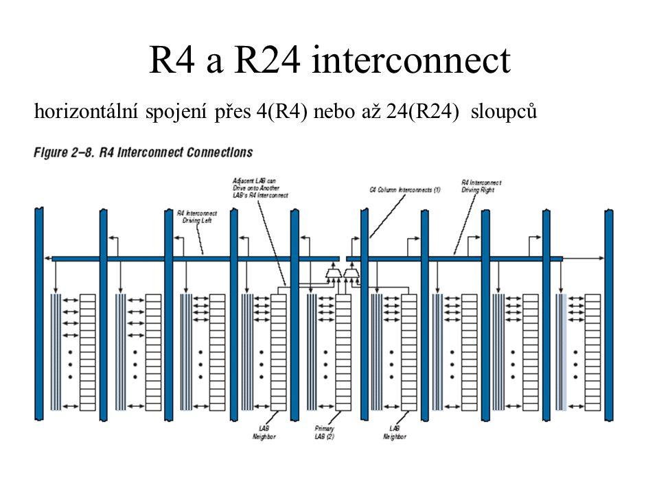 R4 a R24 interconnect horizontální spojení přes 4(R4) nebo až 24(R24) sloupců