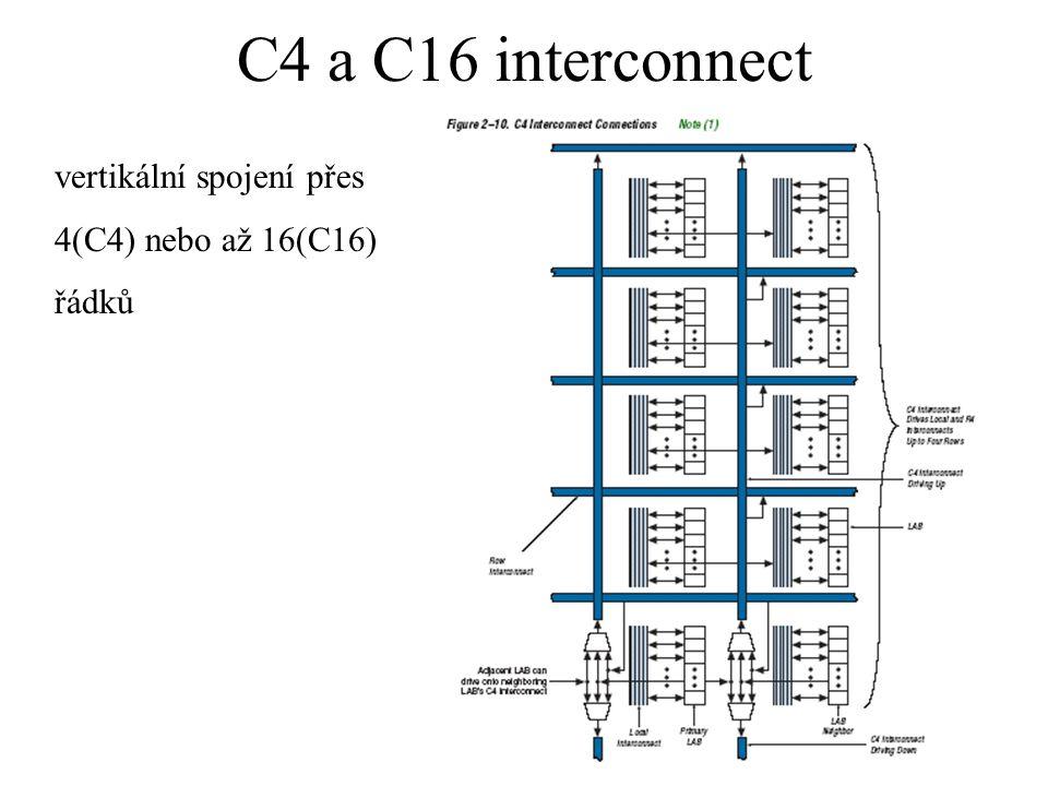 C4 a C16 interconnect vertikální spojení přes 4(C4) nebo až 16(C16) řádků