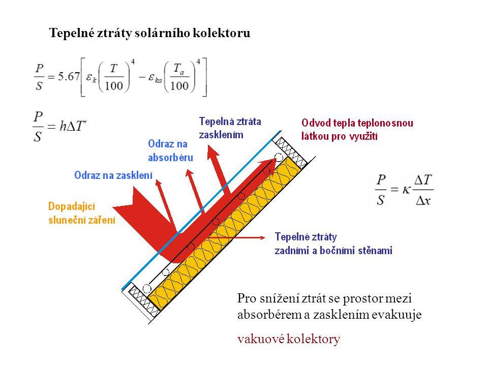 Tepelné ztráty solárního kolektoru Pro snížení ztrát se prostor mezi absorbérem a zasklením evakuuje vakuové kolektory