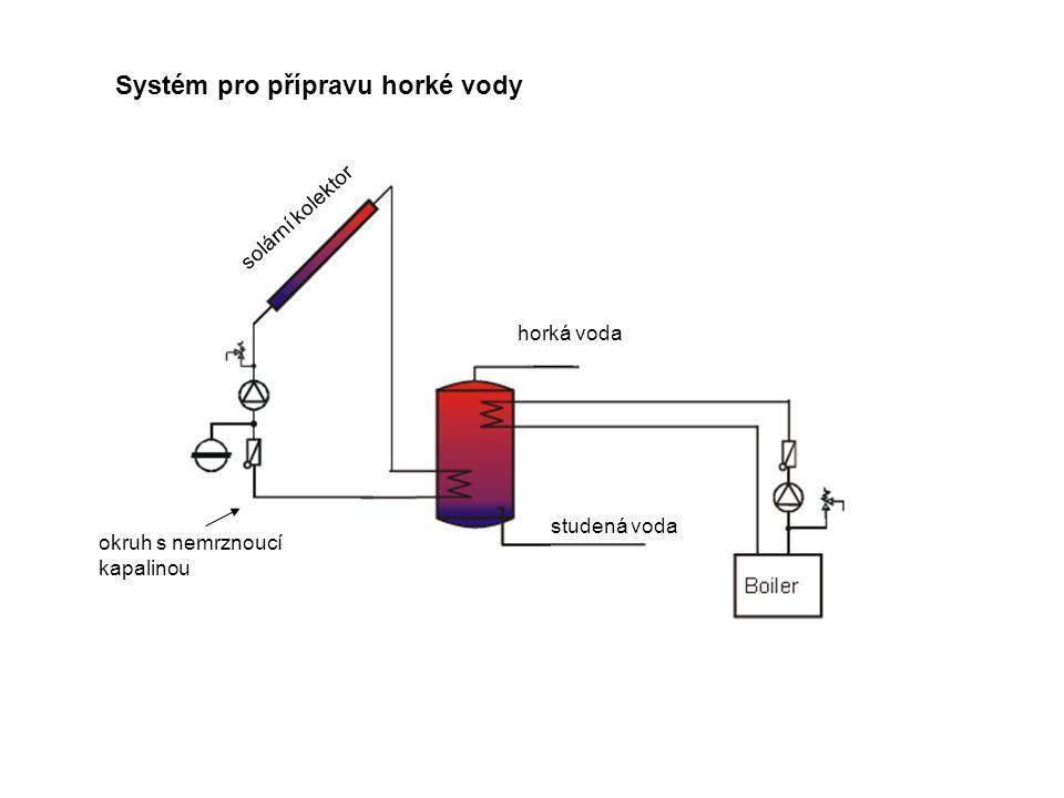 Systém pro přípravu horké vody solární kolektor studená voda horká voda okruh s nemrznoucí kapalinou