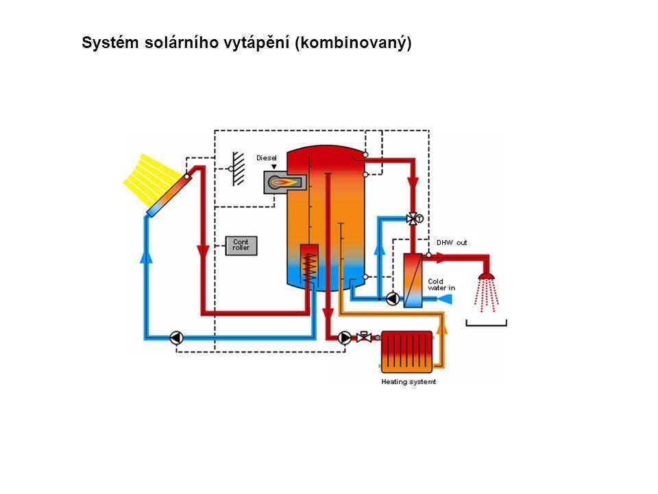 Systém solárního vytápění (kombinovaný)