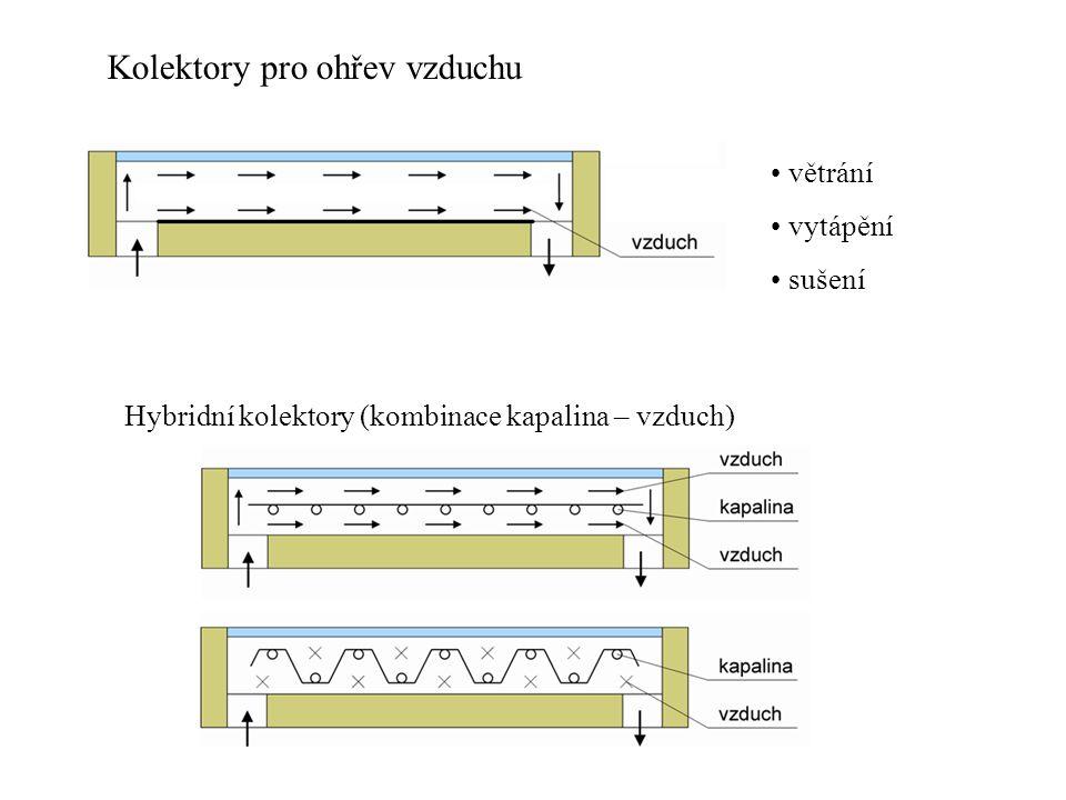 Kolektory pro ohřev vzduchu Hybridní kolektory (kombinace kapalina – vzduch) větrání vytápění sušení