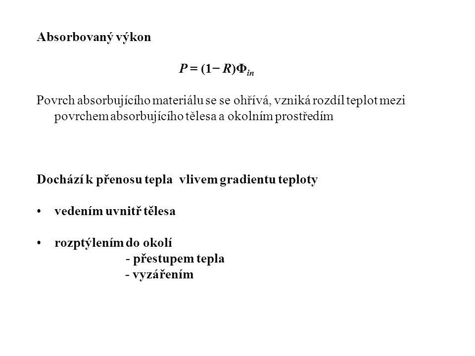 Přenos tepla vedením κ je tepelná vodivost Přestup tepla (konvekce) h je koeficient přestupu tepla Přestup tepla zářením ε k je emisivita povrchu