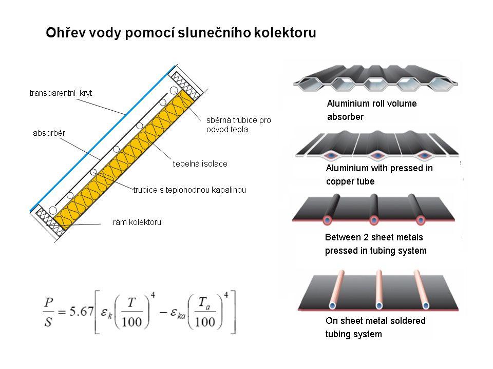 Ohřev vody pomocí slunečního kolektoru
