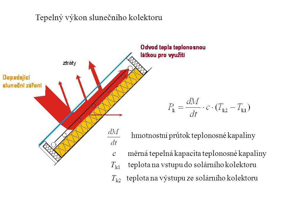 hmotnostní průtok teplonosné kapaliny c měrná tepelná kapacita teplonosné kapaliny T k1 teplota na vstupu do solárního kolektoru T k2 teplota na výstu