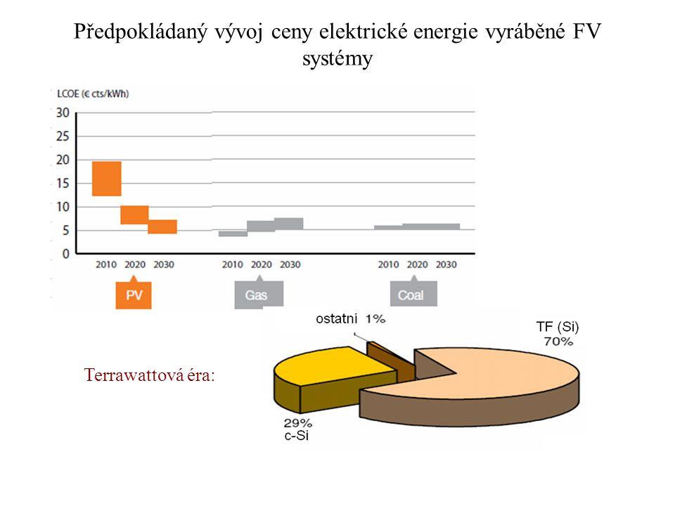 Předpokládaný vývoj ceny elektrické energie vyráběné FV systémy Terrawattová éra:
