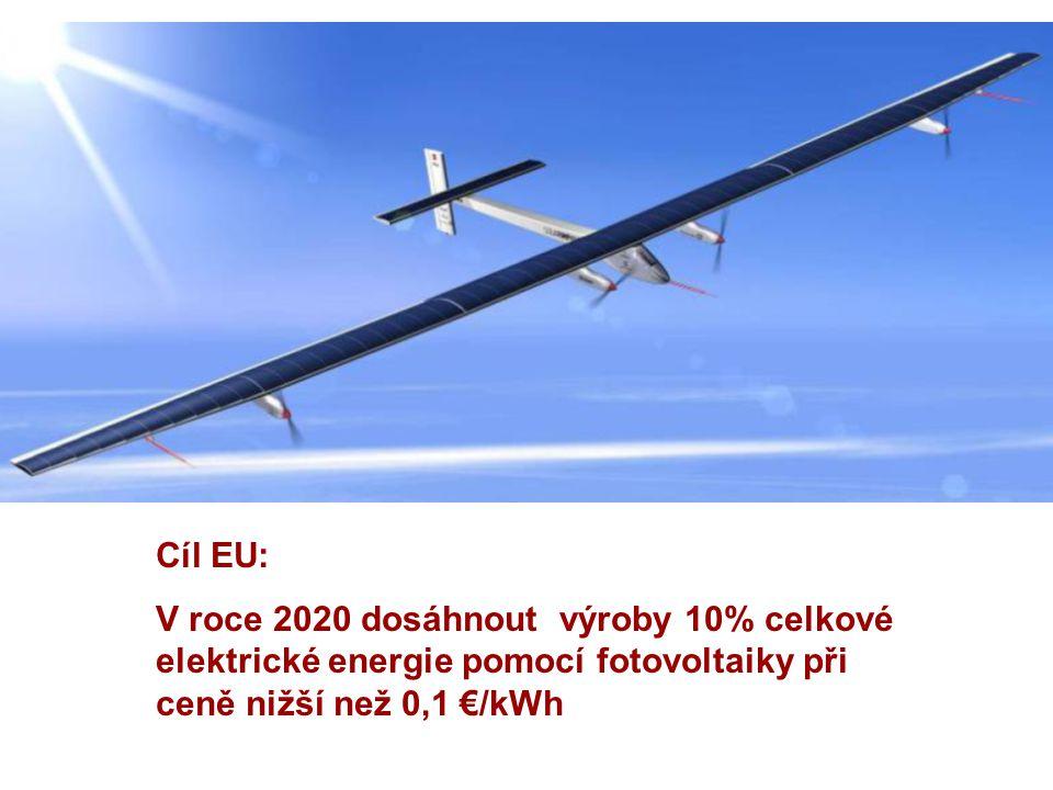 Cíl EU: V roce 2020 dosáhnout výroby 10% celkové elektrické energie pomocí fotovoltaiky při ceně nižší než 0,1 €/kWh