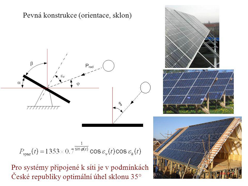 Pevná konstrukce (orientace, sklon) Pro systémy připojené k síti je v podmínkách České republiky optimální úhel sklonu 35°