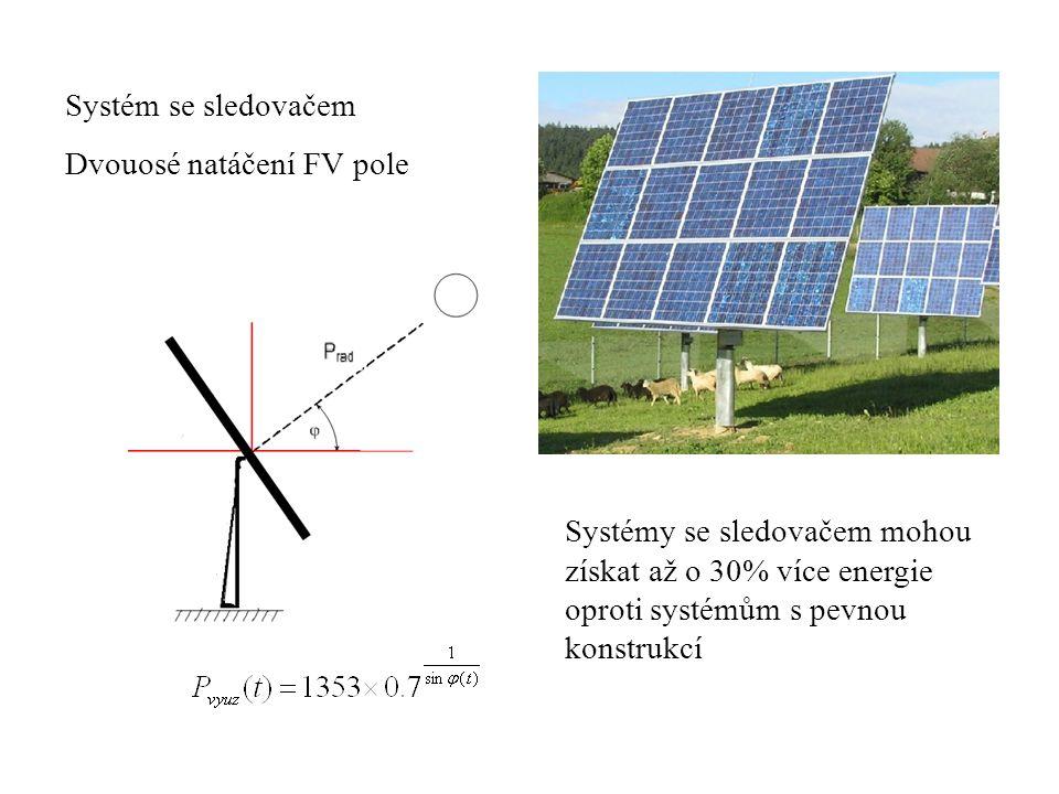 Systém se sledovačem Dvouosé natáčení FV pole Systémy se sledovačem mohou získat až o 30% více energie oproti systémům s pevnou konstrukcí