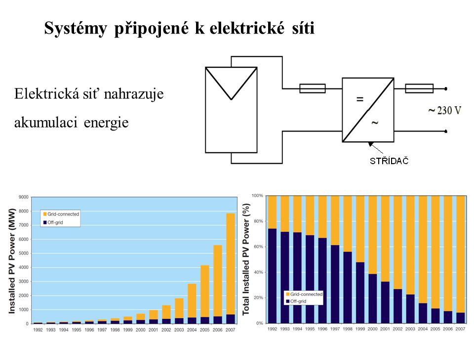Systémy připojené k elektrické síti Elektrická siť nahrazuje akumulaci energie
