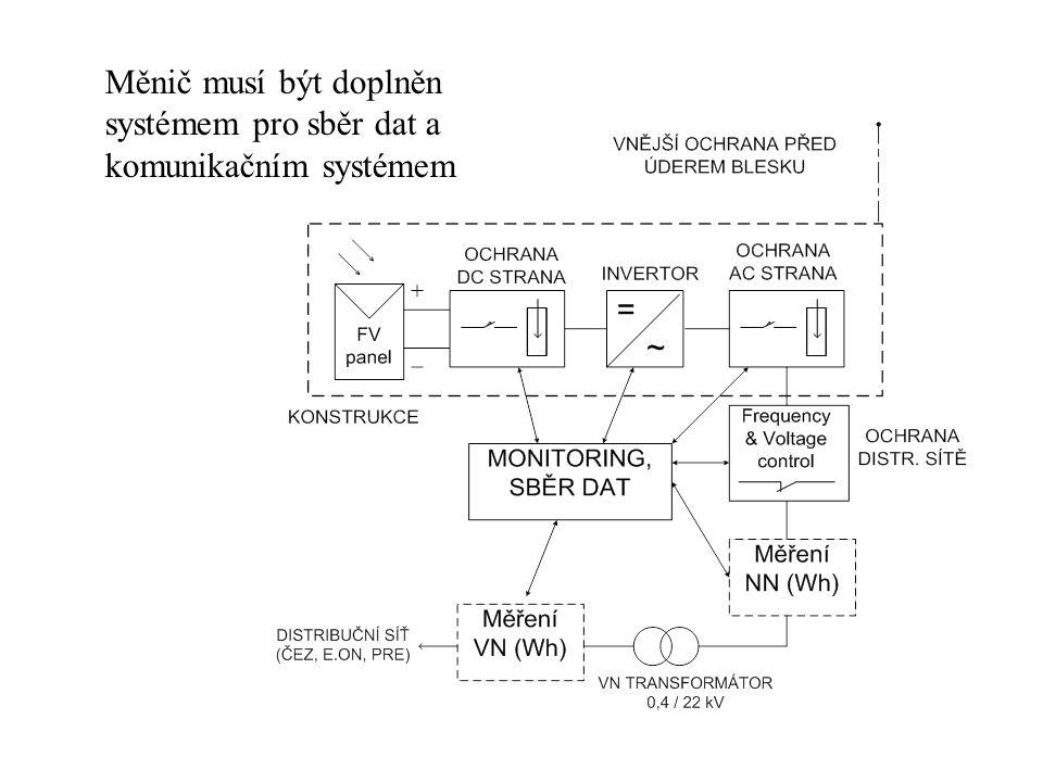 Měnič musí být doplněn systémem pro sběr dat a komunikačním systémem