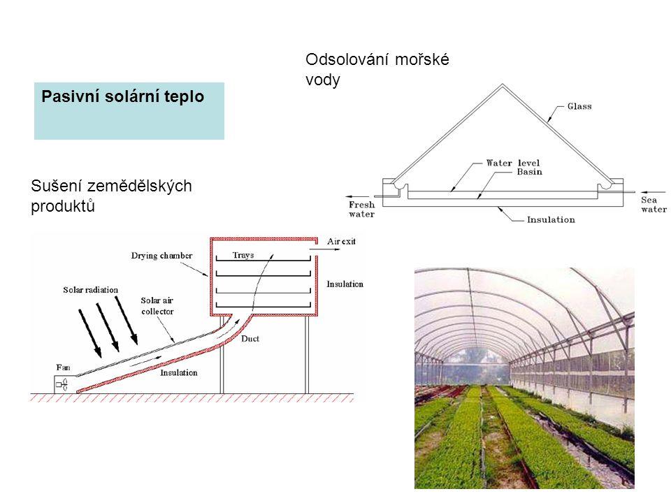Pasivní solární teplo Odsolování mořské vody Sušení zemědělských produktů