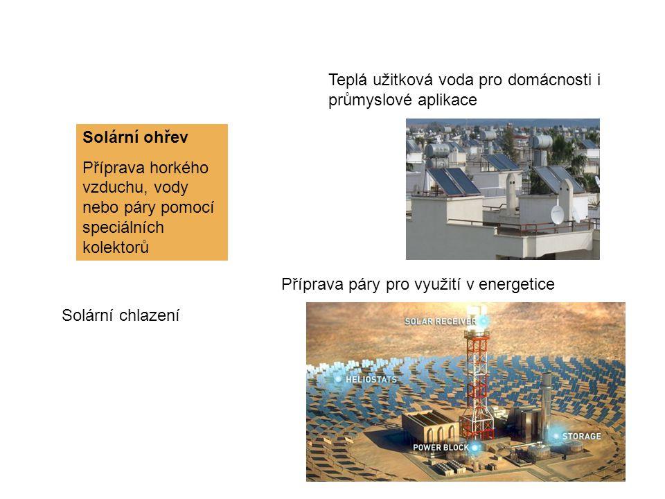 Solární ohřev Příprava horkého vzduchu, vody nebo páry pomocí speciálních kolektorů Teplá užitková voda pro domácnosti i průmyslové aplikace Příprava páry pro využití v energetice Solární chlazení